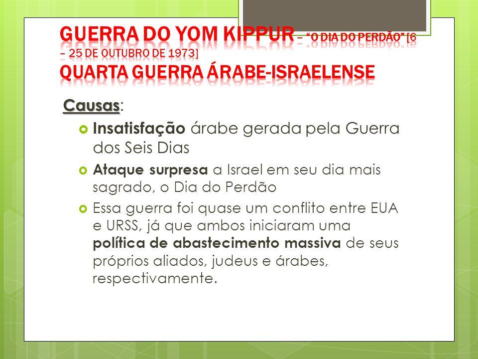 Guerra do Yom Kippur – O Dia do Perdão [6 – 25 de outubro de 1973] Quarta Guerra Árabe-Israelense